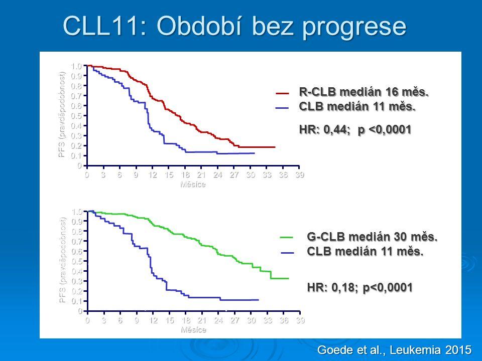 CLL11: Období bez progrese 036912151821242730333639 1.0 0.9 0.8 0.7 0.6 0.5 0.4 0.3 0.2 0.1 0 Měsíce R-CLB medián 16 měs.