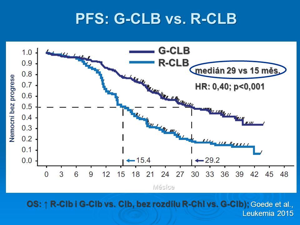 PFS: G-CLB vs. R-CLB OS: ↑ R-Clb i G-Clb vs. Clb, bez rozdílu R-Chl vs.