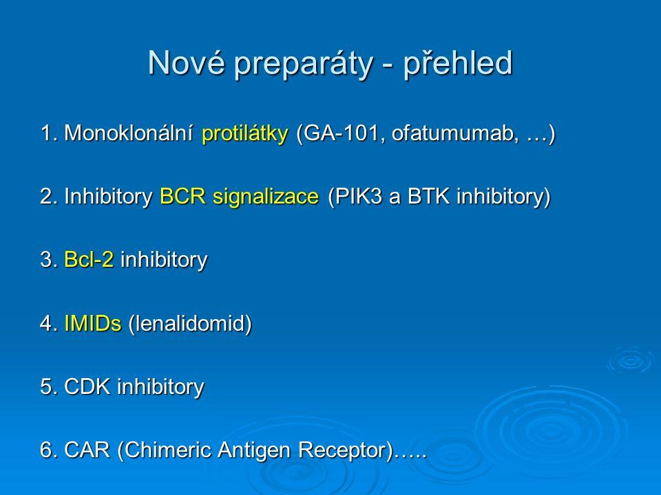 Nové preparáty - přehled 1. Monoklonální protilátky (GA-101, ofatumumab, …) 2.