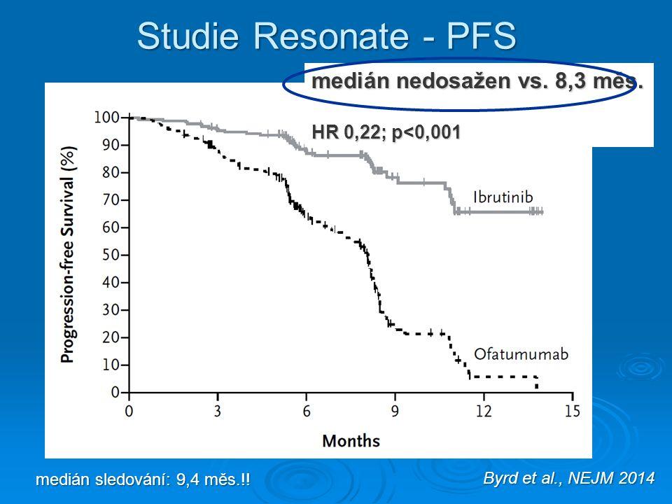 Studie Resonate - PFS Byrd et al., NEJM 2014 medián sledování: 9,4 měs.!.