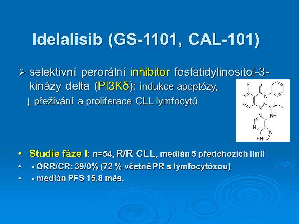 Idelalisib (GS-1101, CAL-101) Idelalisib (GS-1101, CAL-101)  selektivní perorální inhibitor fosfatidylinositol-3- kinázy delta (PI3Kδ): indukce apoptózy, ↓ přežívání a proliferace CLL lymfocytů ↓ přežívání a proliferace CLL lymfocytů Studie fáze I : n=54, R/R CLL, medián 5 předchozích liniíStudie fáze I : n=54, R/R CLL, medián 5 předchozích linií - ORR/CR: 39/0% (72 % včetně PR s lymfocytózou) - ORR/CR: 39/0% (72 % včetně PR s lymfocytózou) - medián PFS 15,8 měs.