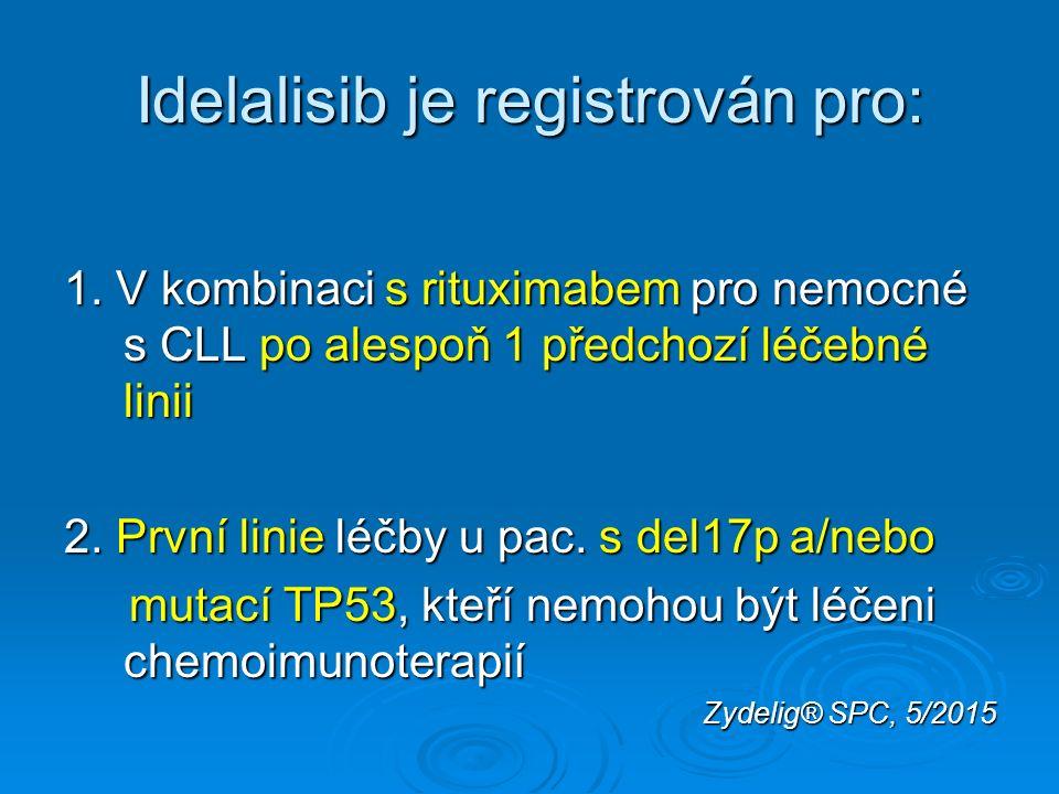 Idelalisib je registrován pro: 1.