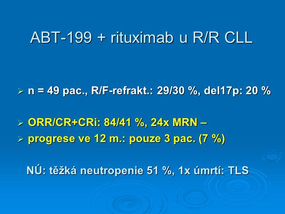 ABT-199 + rituximab u R/R CLL  n = 49 pac., R/F-refrakt.: 29/30 %, del17p: 20 %  ORR/CR+CRi: 84/41 %, 24x MRN –  progrese ve 12 m.: pouze 3 pac.