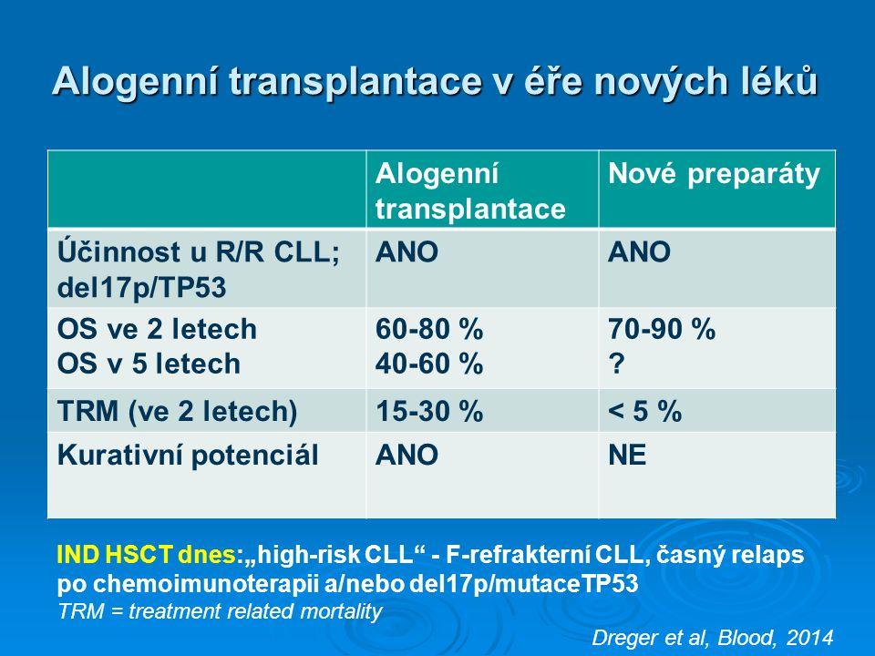 Alogenní transplantace v éře nových léků Alogenní transplantace Nové preparáty Účinnost u R/R CLL; del17p/TP53 ANO OS ve 2 letech OS v 5 letech 60-80 % 40-60 % 70-90 % .