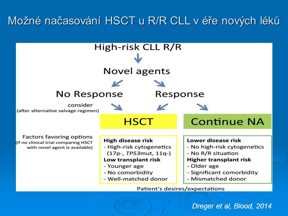 Možné načasování HSCT u R/R CLL v éře nových léků