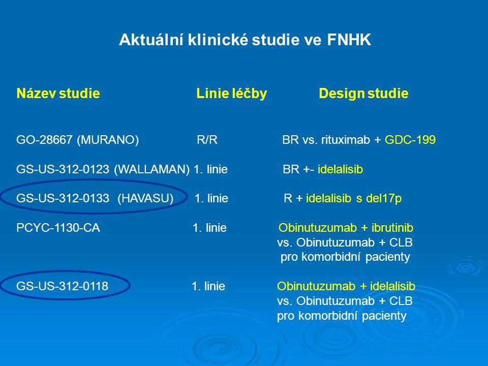 Aktuální klinické studie ve FNHK Název studie Linie léčby Design studie GO-28667 (MURANO) R/R BR vs.