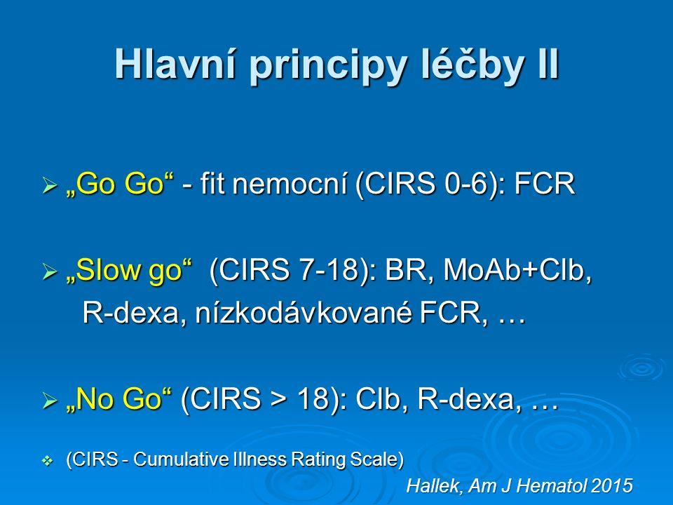 "Hlavní principy léčby II  ""Go Go - fit nemocní (CIRS 0-6): FCR  ""Slow go (CIRS 7-18): BR, MoAb+Clb, R-dexa, nízkodávkované FCR, … R-dexa, nízkodávkované FCR, …  ""No Go (CIRS > 18): Clb, R-dexa, …  (CIRS - Cumulative Illness Rating Scale) Hallek, Am J Hematol 2015 Hallek, Am J Hematol 2015"