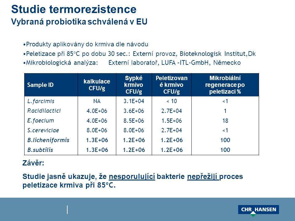 Studie termorezistence Vybraná probiotika schválená v EU Sample ID kalkulace CFU/g Sypké krmivo CFU/g Pel etizovan é krmivo CFU/g Mikrobiální regenerace po peletizaci % L.farcimis NA3.1E+04< 10<1 P.acidilactici 4.0E+063.6E+062.7E+041 E.faecium 4.0E+068.5E+061.5E+0618 S.cereviciae 8.0E+06 2.7E+04<1 B.licheniformis 1.3E+061.2E+06 100 B.subtilis 1.3E+061.2E+06 100 Pel etizace při 85  C po dobu 30 sec.: Extern í provoz, Bioteknologisk Institut, Dk Mi k robiologic ká ana lýza : Extern í laboratoř, LUFA –ITL-GmbH, Německo Závěr : Studie jasně ukazuje, že nesporulující bakterie nepřežijí proces peletizace krmiva při 85°C.