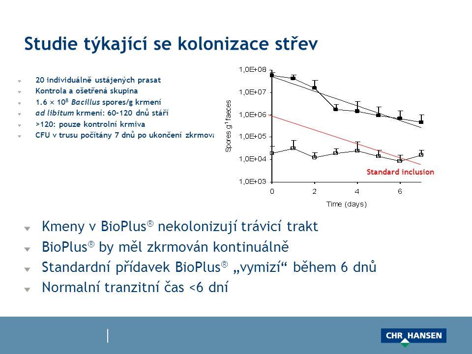 """Studie týkající se kolonizace střev 20 individuálně ustájených prasat Kontrola a ošetřená skupina 1.6  10 8 Bacillus spores/g krmení ad libitum krmení: 60-120 dnů stáří >120: pouze kontrolní krmiva CFU v trusu počítány 7 dnů po ukončení zkrmování Standard inclusion Kmeny v BioPlus ® nekolonizují trávicí trakt BioPlus ® by měl zkrmován kontinuálně Standardní přídavek BioPlus ® """"vymizí během 6 dnů Normalní tranzitní čas <6 dní"""