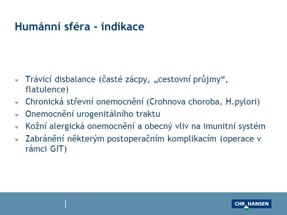 """Humánní sféra - indikace Trávicí disbalance (časté zácpy, """"cestovní průjmy , flatulence) Chronická střevní onemocnění (Crohnova choroba, H.pylori) Onemocnění urogenitálního traktu Kožní alergická onemocnění a obecný vliv na imunitní systém Zabránění některým postoperačním komplikacím (operace v rámci GIT)"""