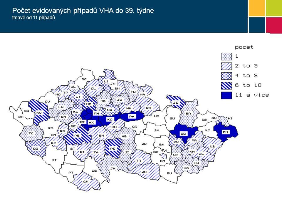 Počet evidovaných případů VHA do 39. týdne tmavě od 11 případů