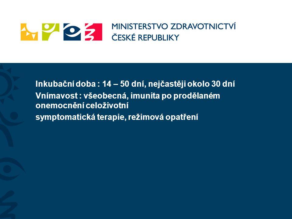 V současné době je v ČR do 6 let věku nemocných 15 dětí (z toho 14 dětí mimo kolektivní zařízení) Ve věku do 15 let tj.