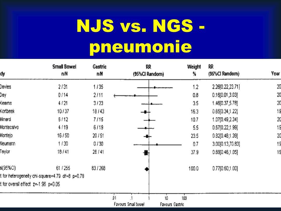 NJS vs. NGS - pneumonie