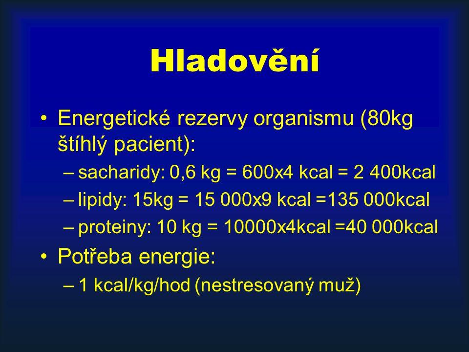 Hladovění Energetické rezervy organismu (80kg štíhlý pacient): –sacharidy: 0,6 kg = 600x4 kcal = 2 400kcal –lipidy: 15kg = 15 000x9 kcal =135 000kcal –proteiny: 10 kg = 10000x4kcal =40 000kcal Potřeba energie: –1 kcal/kg/hod (nestresovaný muž)