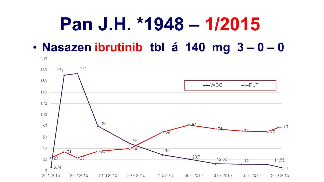 Přechodná leukocytóza Rychlý ústup organomegalie, vymizení B-příznaků 3/2015 – hospitalizován pro průjmy 10/2015: nejsou B-příznaky, uzliny max.