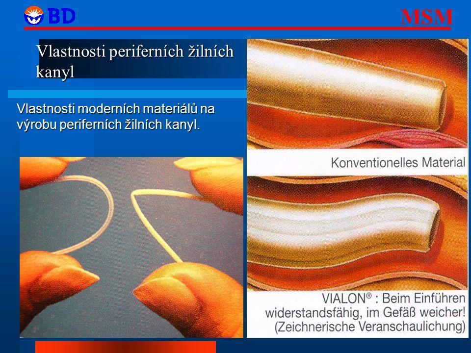 MSM 20 Vlastnosti moderních materiálů na výrobu periferních žilních kanyl.