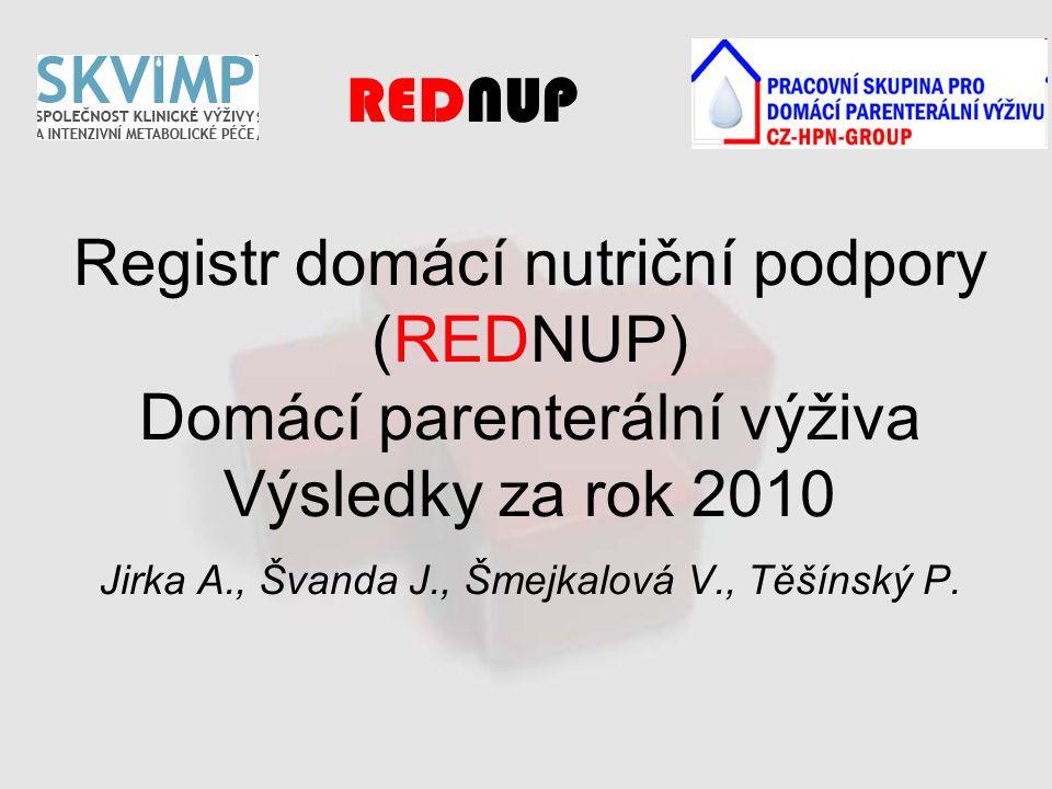 Registr domácí nutriční podpory (REDNUP) Domácí parenterální výživa Výsledky za rok 2010 Jirka A., Švanda J., Šmejkalová V., Těšínský P.