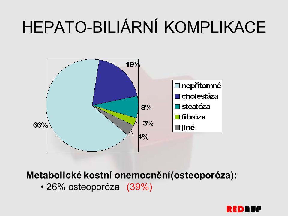 HEPATO-BILIÁRNÍ KOMPLIKACE REDNUP Metabolické kostní onemocnění(osteoporóza): 26% osteoporóza (39%)