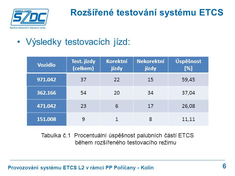 6 Provozování systému ETCS L2 v rámci PP Poříčany - Kolín Rozšířené testování systému ETCS Výsledky testovacích jízd: Vozidlo Test. jízdy (celkem) Kor