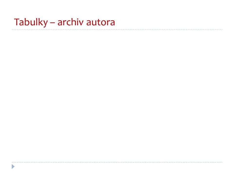 Tabulky – archiv autora