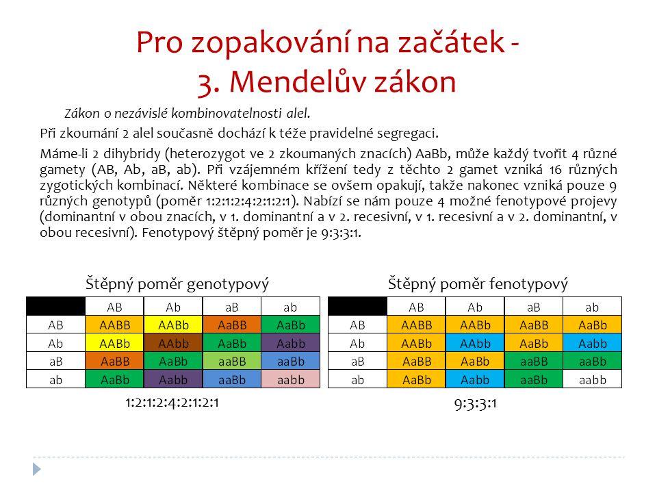 Příklad 1  U rajčete je červená barva plodu (P) dominantní nad žlutou (p) a normální typ listu (L) dominantní nad bramborovitým s širšími celokrajnými lístky (l).