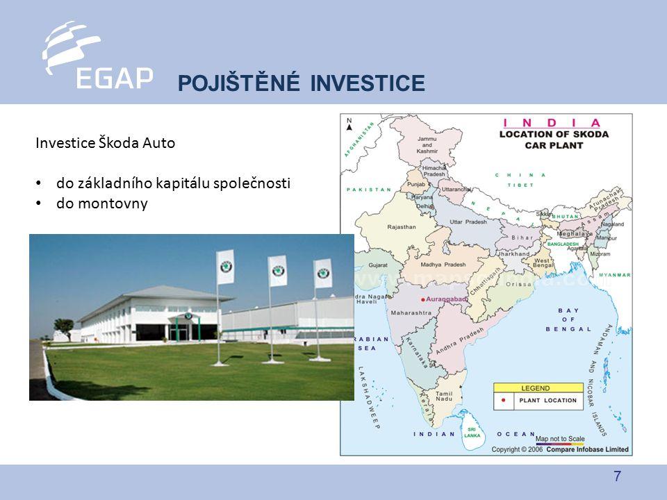 7 POJIŠTĚNÉ INVESTICE Investice Škoda Auto do základního kapitálu společnosti do montovny