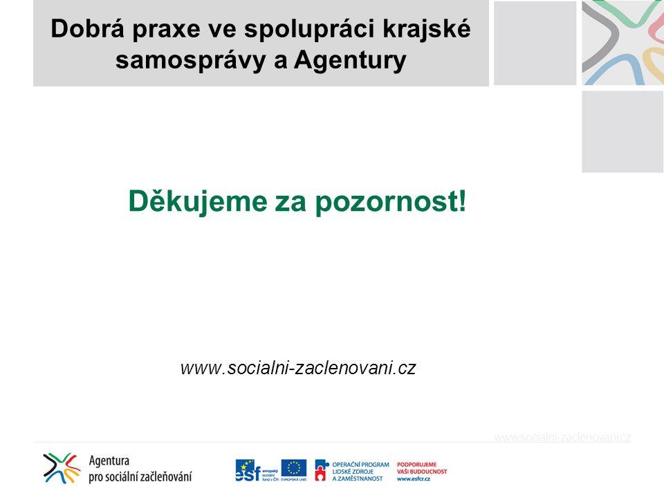 Děkujeme za pozornost! www.socialni-zaclenovani.cz Dobrá praxe ve spolupráci krajské samosprávy a Agentury