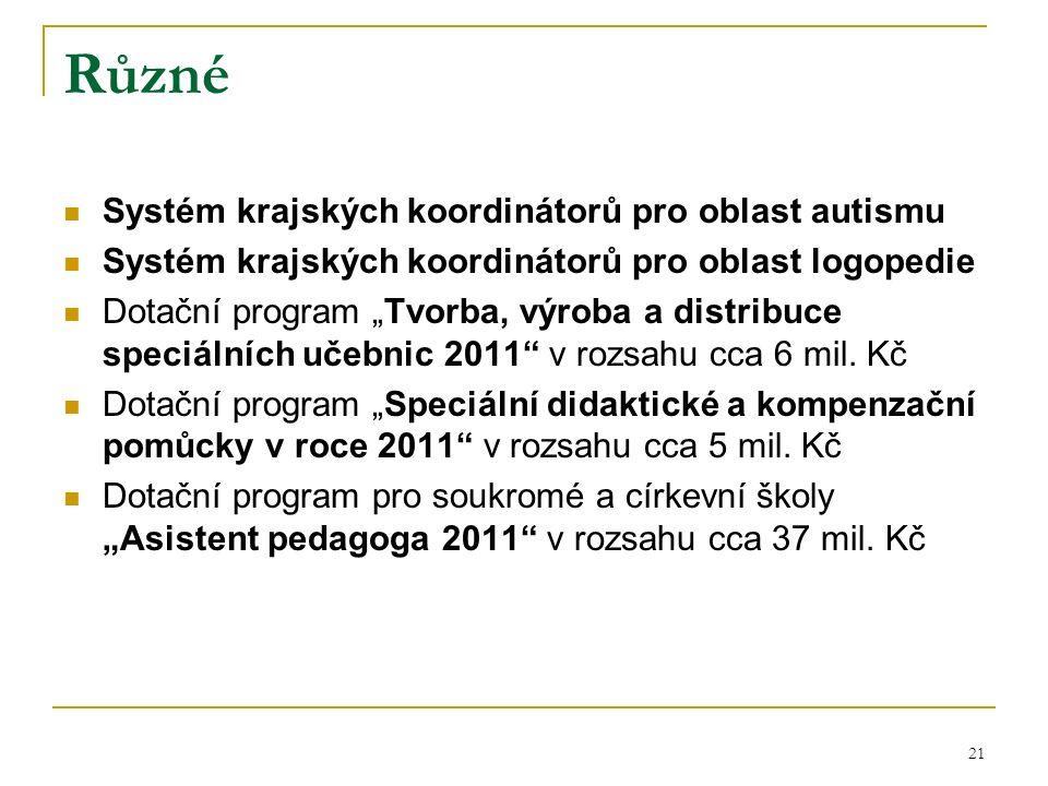 """Různé Systém krajských koordinátorů pro oblast autismu Systém krajských koordinátorů pro oblast logopedie Dotační program """"Tvorba, výroba a distribuce speciálních učebnic 2011 v rozsahu cca 6 mil."""