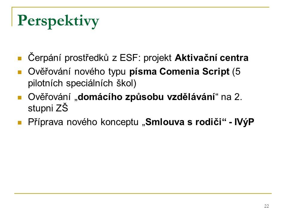 """Perspektivy Čerpání prostředků z ESF: projekt Aktivační centra Ověřování nového typu písma Comenia Script (5 pilotních speciálních škol) Ověřování """"domácího způsobu vzdělávání na 2."""