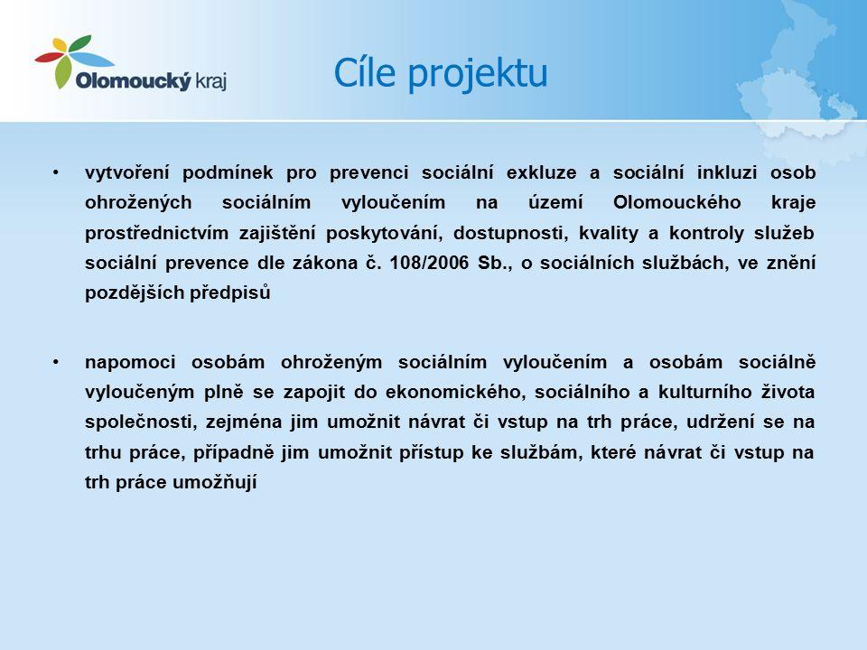 Cíle projektu vytvoření podmínek pro prevenci sociální exkluze a sociální inkluzi osob ohrožených sociálním vyloučením na území Olomouckého kraje prostřednictvím zajištění poskytování, dostupnosti, kvality a kontroly služeb sociální prevence dle zákona č.