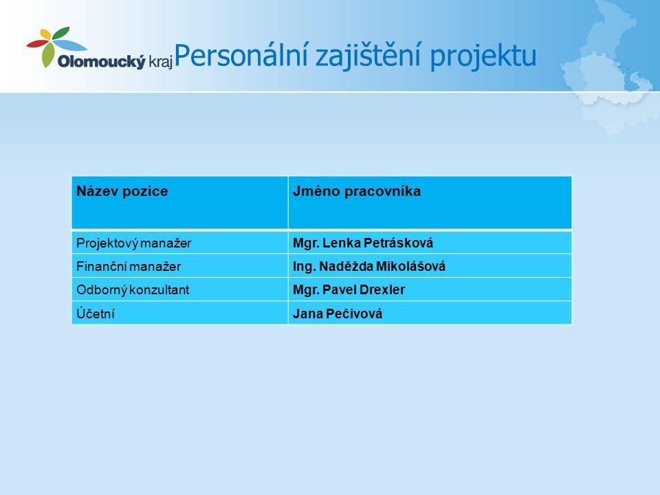 Personální zajištění projektu Název poziceJméno pracovníka Projektový manažerMgr.