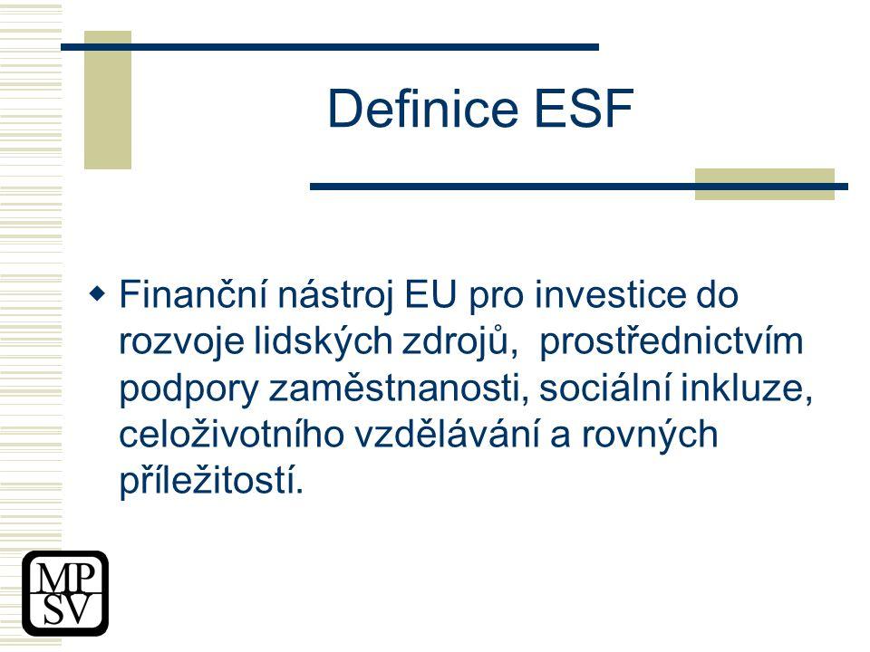 Definice ESF  Finanční nástroj EU pro investice do rozvoje lidských zdrojů, prostřednictvím podpory zaměstnanosti, sociální inkluze, celoživotního vzdělávání a rovných příležitostí.