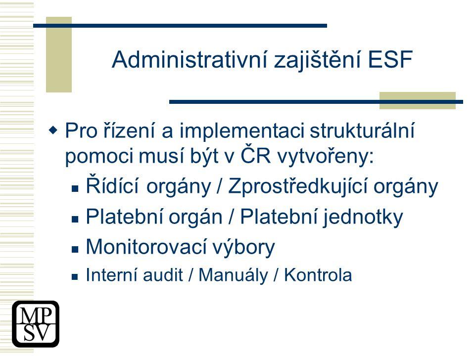 Administrativní zajištění ESF  Pro řízení a implementaci strukturální pomoci musí být v ČR vytvořeny: Řídící orgány / Zprostředkující orgány Platební orgán / Platební jednotky Monitorovací výbory Interní audit / Manuály / Kontrola
