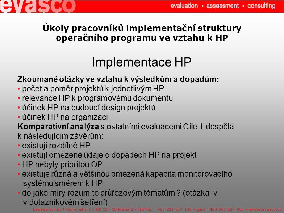 Úkoly pracovníků implementační struktury operačního programu ve vztahu k HP Implementace HP Evasco s.r.o.