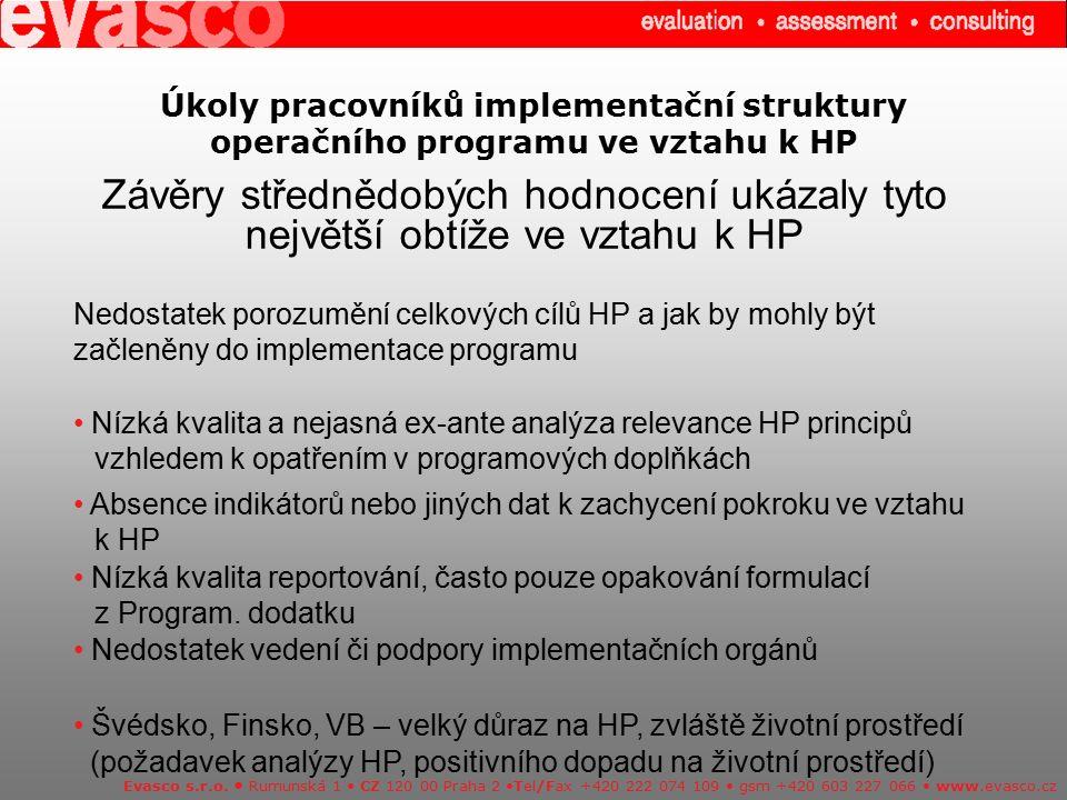 Úkoly pracovníků implementační struktury operačního programu ve vztahu k HP Závěry střednědobých hodnocení ukázaly tyto největší obtíže ve vztahu k HP