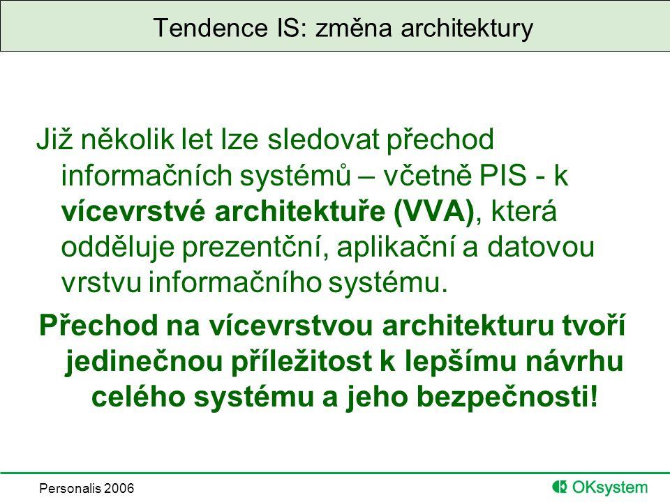 Personalis 2006 Tendence IS: změna architektury Již několik let lze sledovat přechod informačních systémů – včetně PIS - k vícevrstvé architektuře (VVA), která odděluje prezentční, aplikační a datovou vrstvu informačního systému.