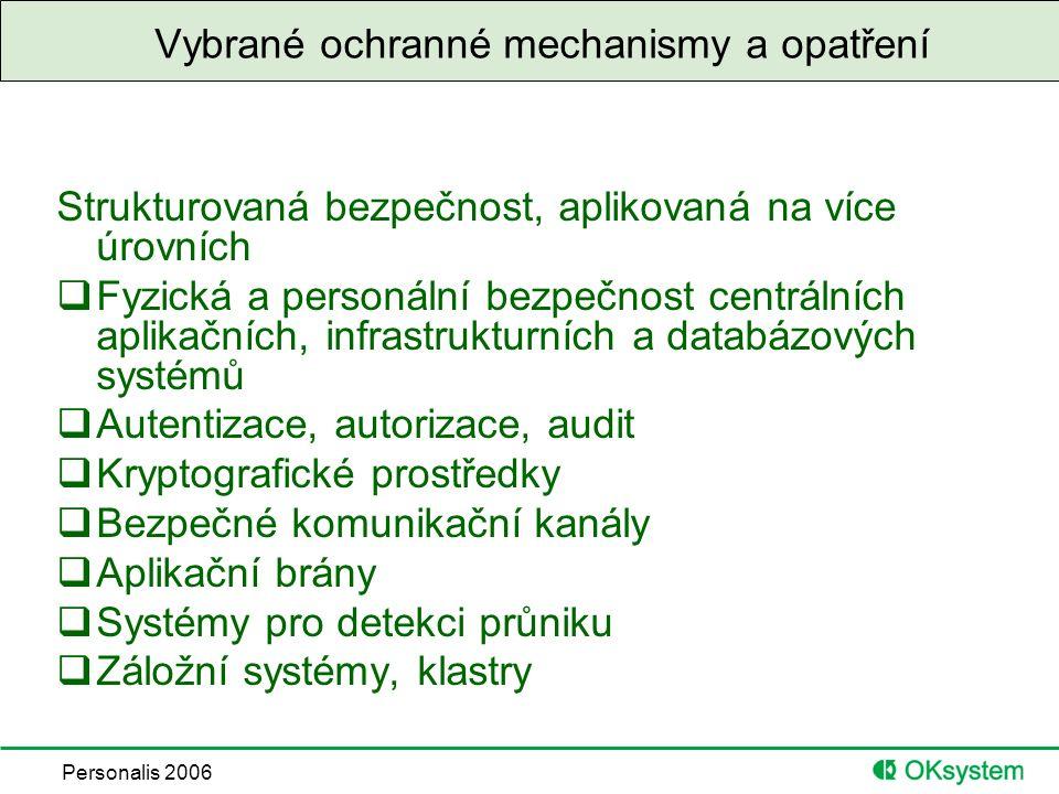 Personalis 2006 Dotazy, kontakt Ing.Ivo Rosol, CSc.