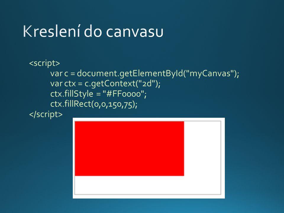 var c = document.getElementById( myCanvas ); var ctx = c.getContext( 2d ); ctx.fillStyle = #FF0000 ; ctx.fillRect(0,0,150,75);