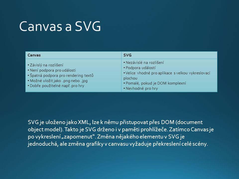 CanvasSVG Závislý na rozlišení Není podpora pro události Špatná podpora pro rendering textů Možné uložit jako.png nebo.jpg Dobře použitelné např.