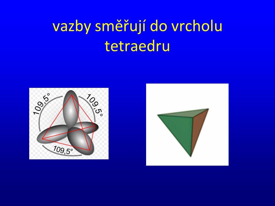 vazby směřují do vrcholu tetraedru