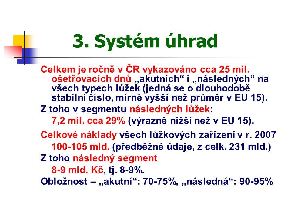3. Systém úhrad Celkem je ročně v ČR vykazováno cca 25 mil.