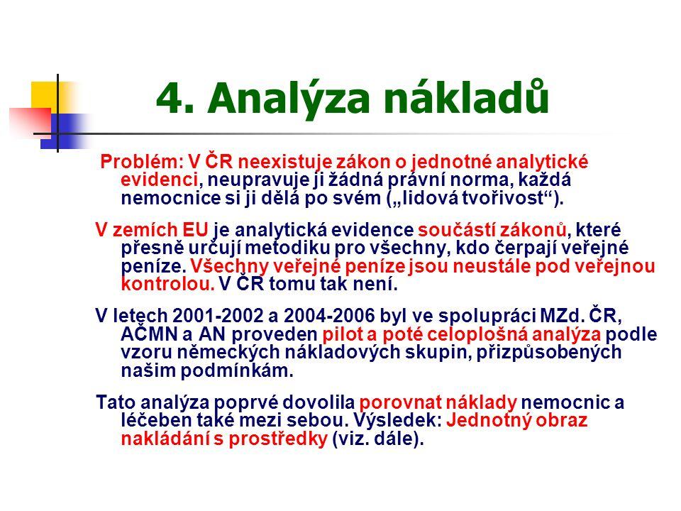4. Analýza nákladů Problém: V ČR neexistuje zákon o jednotné analytické evidenci, neupravuje ji žádná právní norma, každá nemocnice si ji dělá po svém