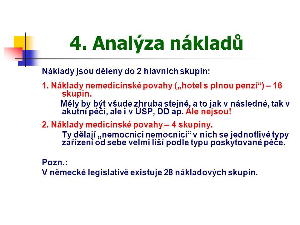 4. Analýza nákladů Náklady jsou děleny do 2 hlavních skupin: 1.