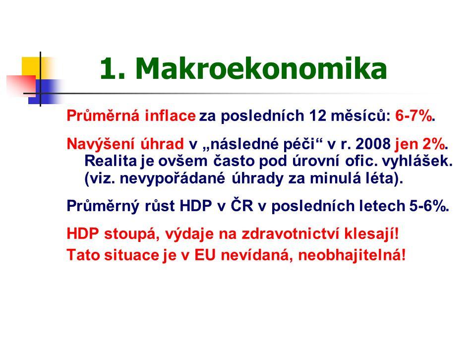 1.Makroekonomika Poznámka: Na jedné straně je v systému rel.
