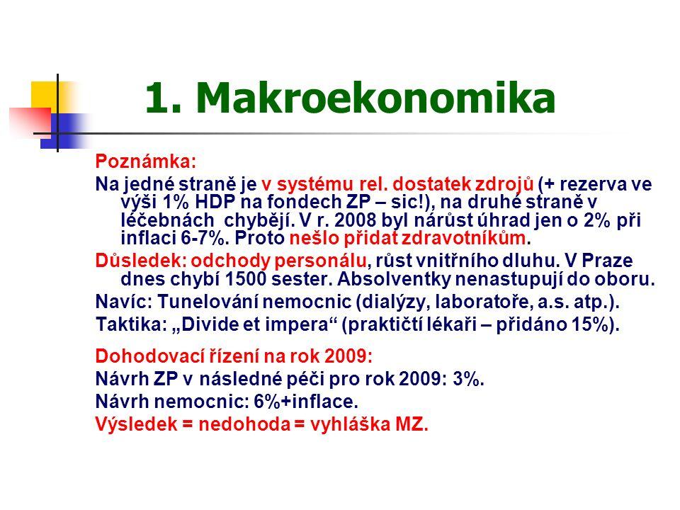1. Makroekonomika Poznámka: Na jedné straně je v systému rel.