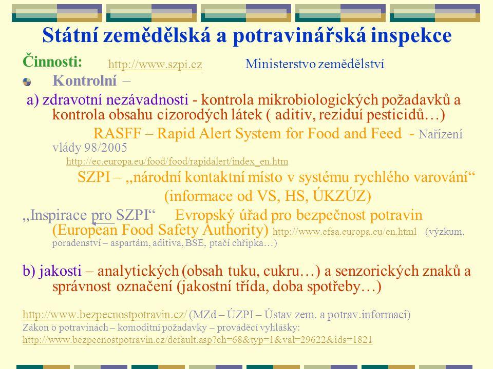 Státní zemědělská a potravinářská inspekce http://www.szpi.cz Ministerstvo zemědělství http://www.szpi.cz Činnosti: Kontrolní – a) zdravotní nezávadno