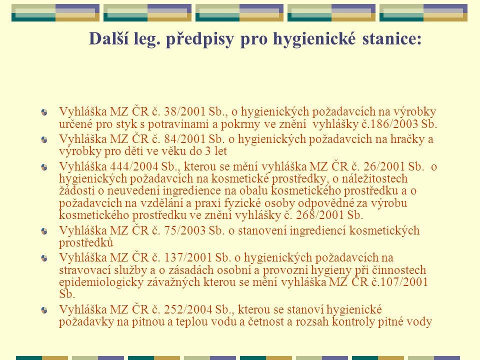 Další leg. předpisy pro hygienické stanice: Vyhláška MZ ČR č. 38/2001 Sb., o hygienických požadavcích na výrobky určené pro styk s potravinami a pokrm