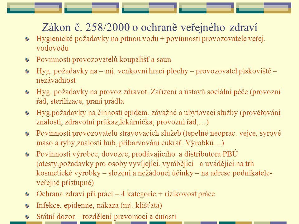Zákon č. 258/2000 o ochraně veřejného zdraví Hygienické požadavky na pitnou vodu + povinnosti provozovatele veřej. vodovodu Povinnosti provozovatelů k