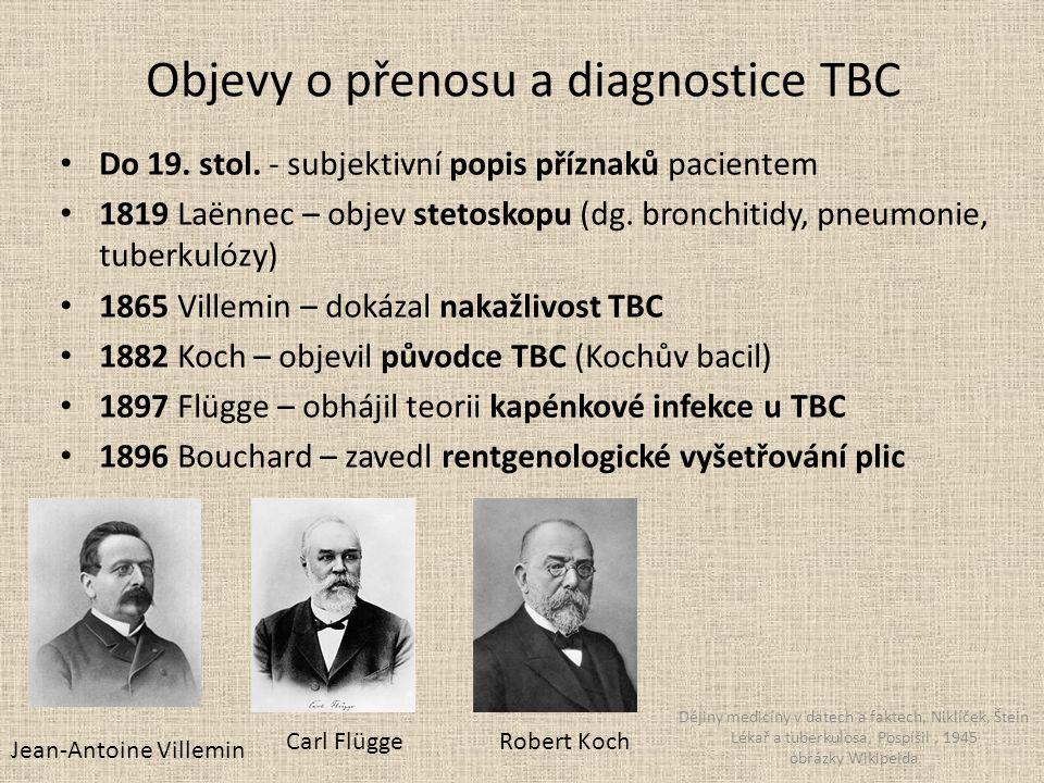 Objevy o přenosu a diagnostice TBC Do 19. stol.