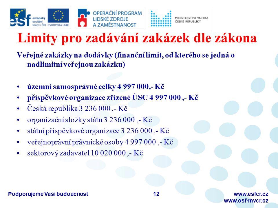 Limity pro zadávání zakázek dle zákona Veřejné zakázky na dodávky (finanční limit, od kterého se jedná o nadlimitní veřejnou zakázku) územní samospráv